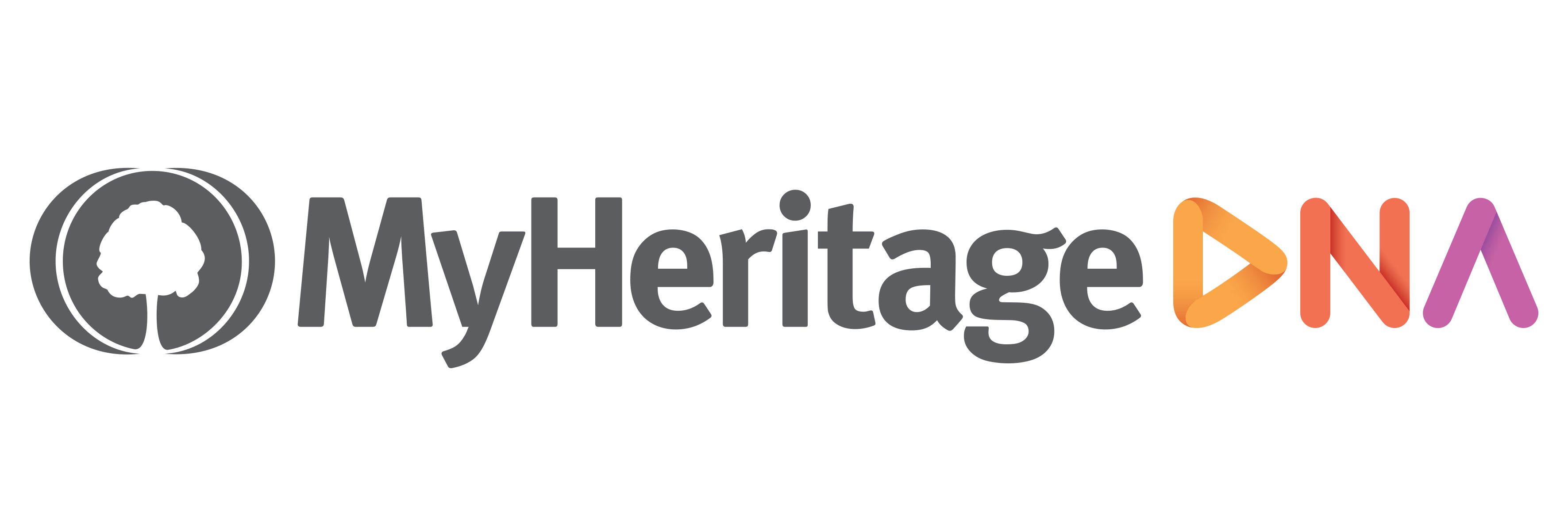 Logo test MyHeritage